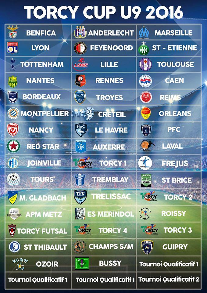 Tableaux des équipes Torcy Cup U9 2016